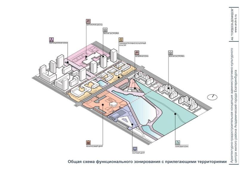 Филиал «Сколково», 8 район и новые перспективы комплексной застройки