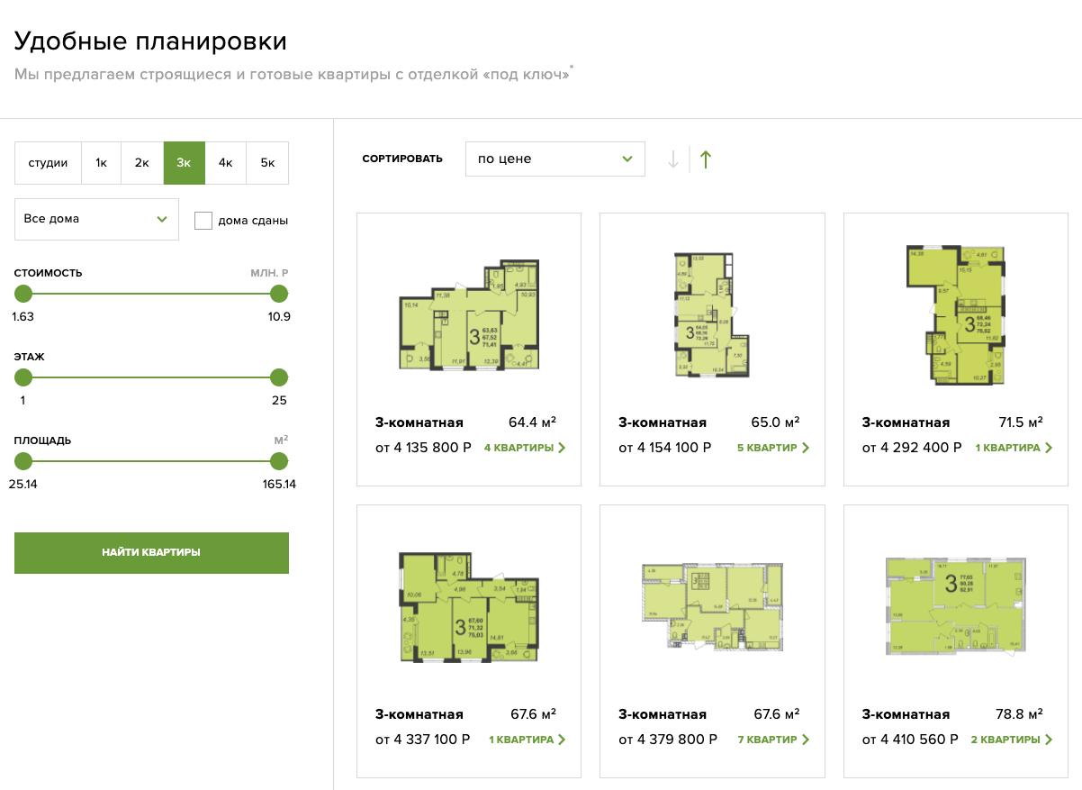 Купить квартиру удаленно: в Академическом рассказали о дистанционных сервисах для приобретения жилья